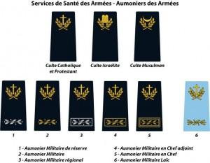 LES AUMONIERS MILITAIRES dans Connaissance des Armées aumoniers-300x233
